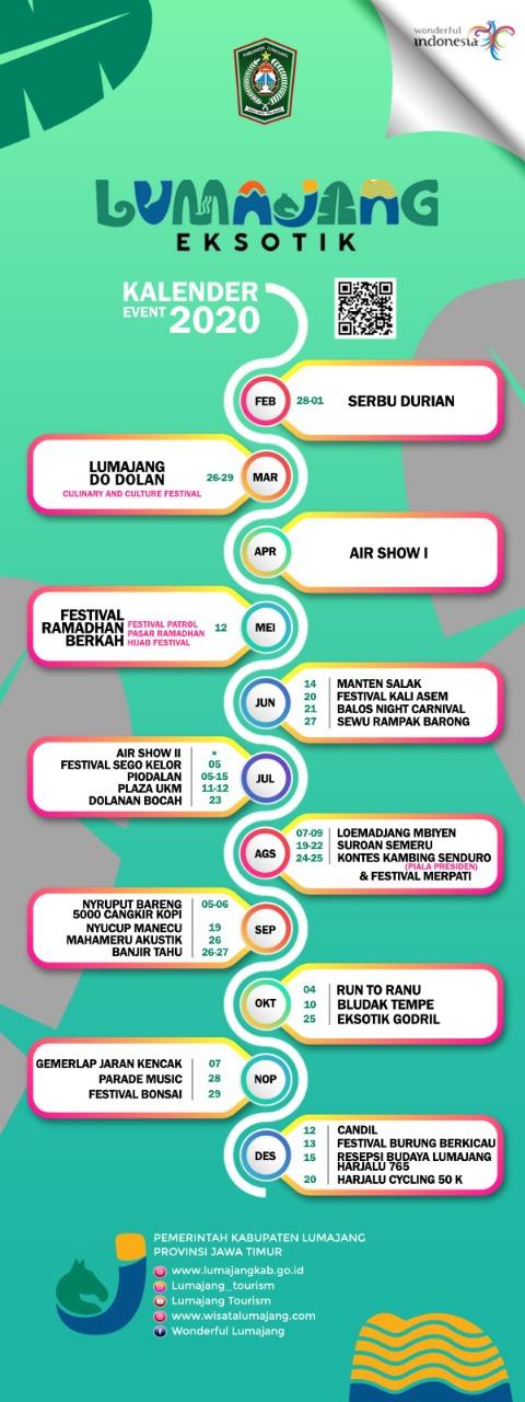 Kalender Event Kabupaten Lumajang Tahun 2020